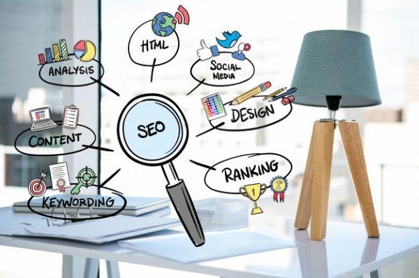 Quel type de site internet concevoir en fonction de son activité ?