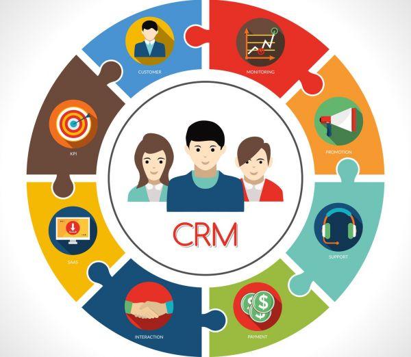 Quels sont les avantages du CRM ?