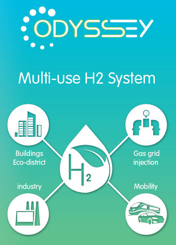 SEED-Energy supports companies in their hydrogen projects