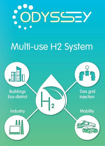 SEED-Energy partenaire des entreprises dans leurs projets hydrogène