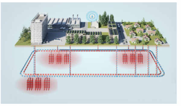 Digital twin of the multi-energy smart-grid of the Ferney-Geneve Innovation eco-district