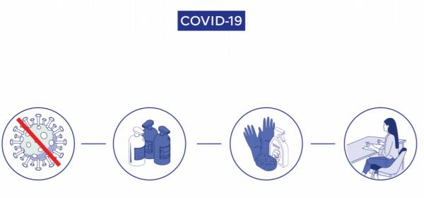 COVID-19 : Comment assurer la sécurité de vos salariés ?